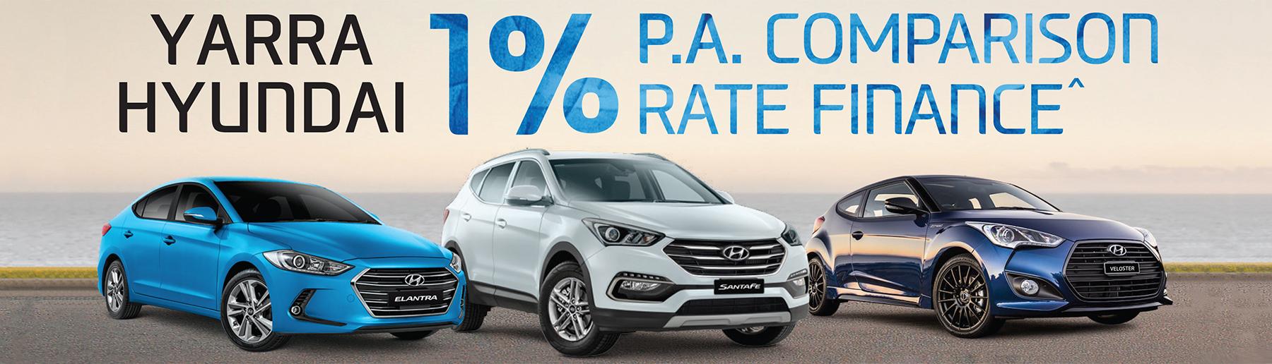 Yarra Hyundai 1% pa Comparison Rate Finance