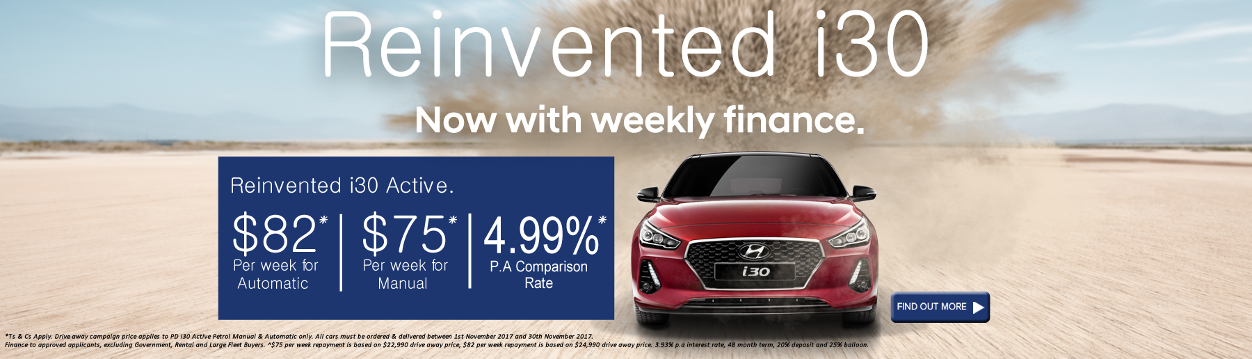 i30 Weekly Repayments