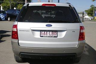2008 Ford Territory TS Wagon.