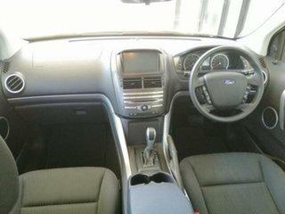 2015 Ford Territory TX (RWD) Wagon.