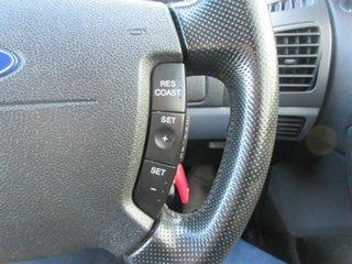 2004 Ford Falcon XR6T Utility.