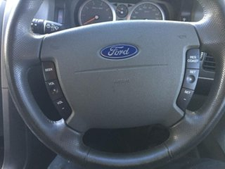2008 Ford Territory Ghia (4x4) Wagon.